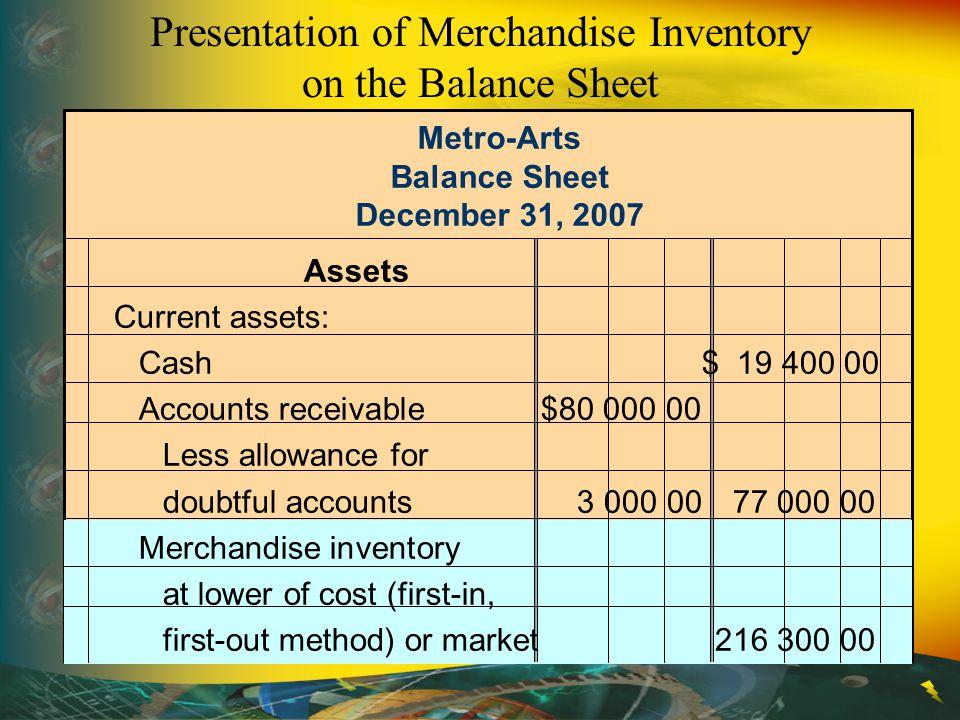 Metro-Arts Balance Sheet December 31, 2007
