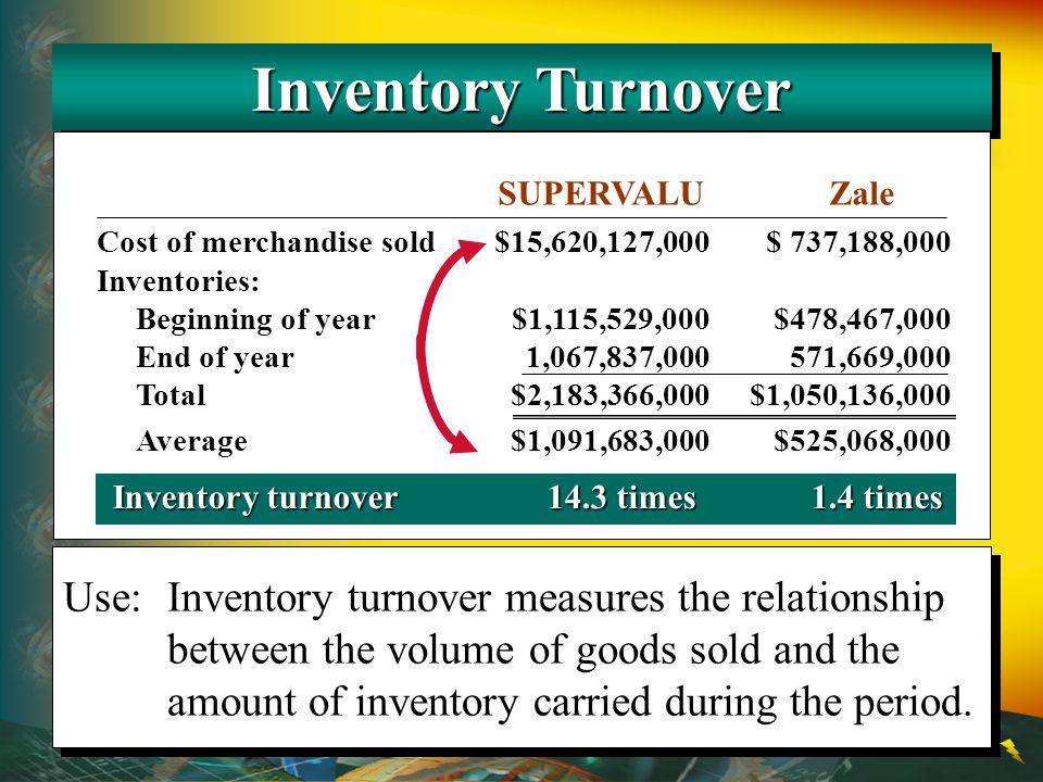 Inventory Turnover SUPERVALU Zale. Cost of merchandise sold $15,620,127,000 $ 737,188,000. Inventories:
