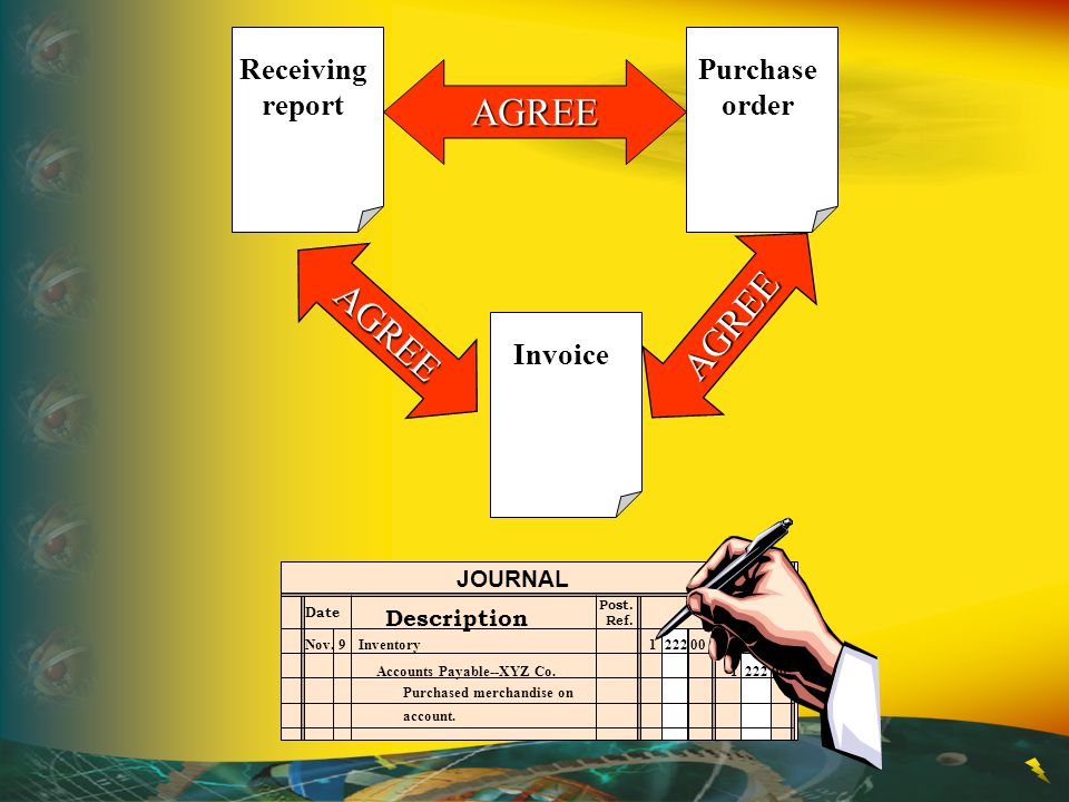 AGREE AGREE AGREE Receiving report Purchase order Invoice JOURNAL