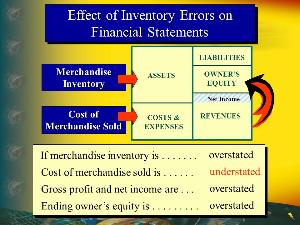 Effect of Inventory Errors on Financial Statements