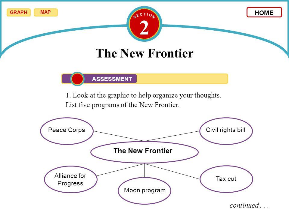 S E C T I O N 2. The New Frontier. GRAPH. MAP. HOME. ASSESSMENT.