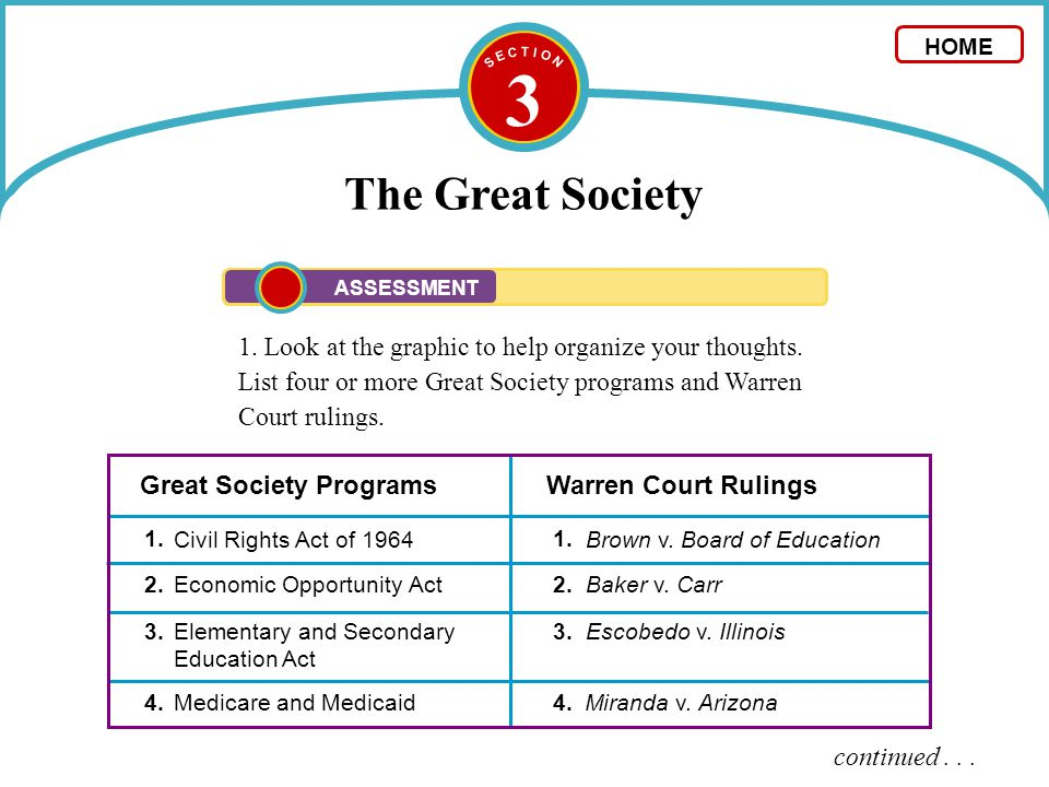 S E C T I O N 3. The Great Society. HOME. ASSESSMENT.