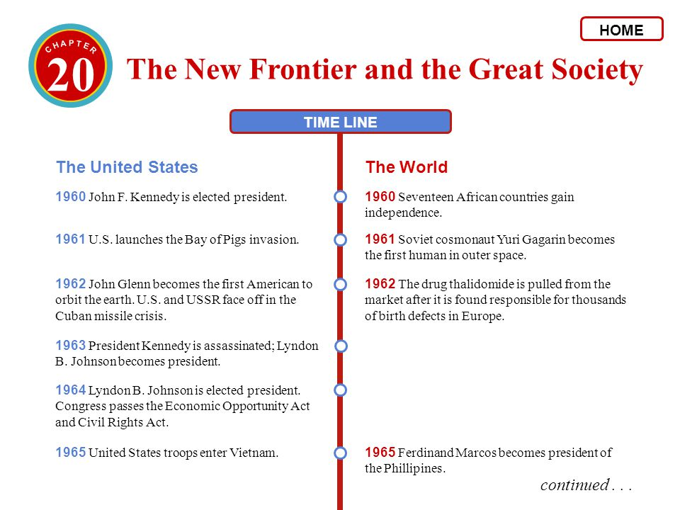 comparing kennedy s new frontier and johnson s great society B assess the lasting impact of president lyndon johnson's  a new frontier for a great society: the kennedy and johnson administrations author: hans p vought.