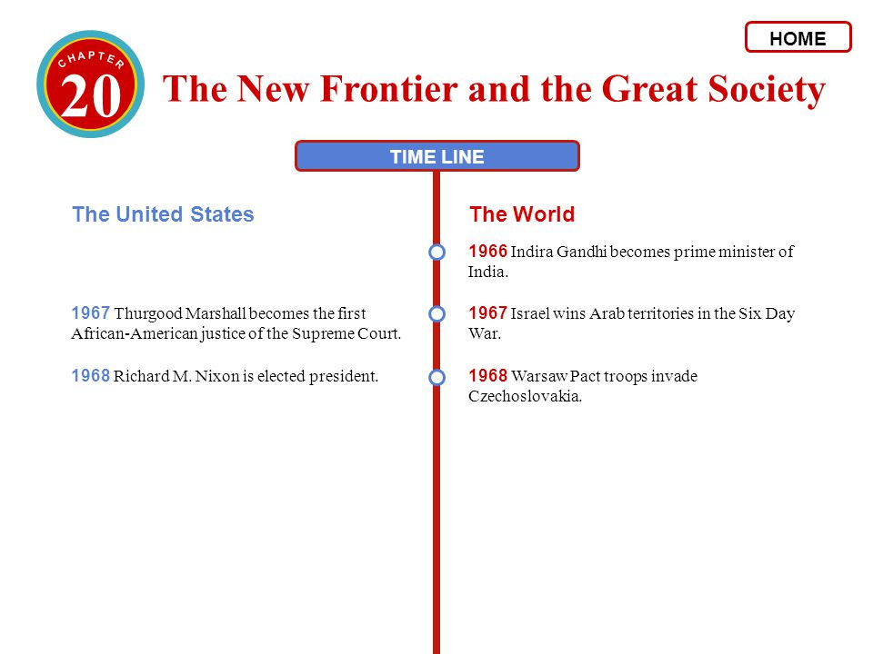 20 The New Frontier and the Great Society The United States The World