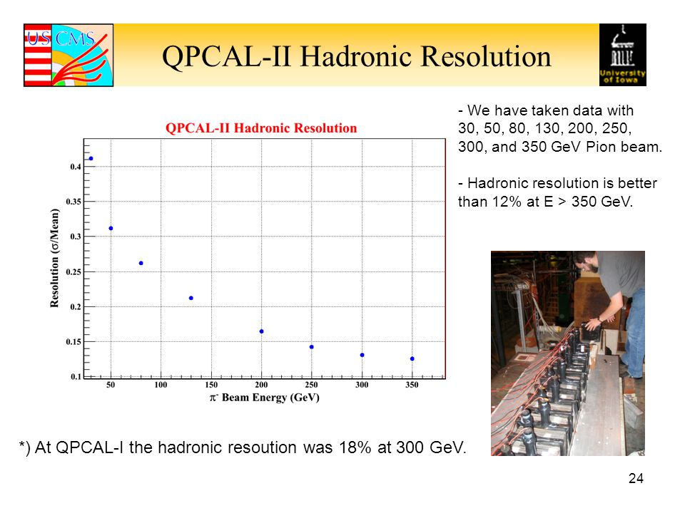 QPCAL-II Hadronic Resolution