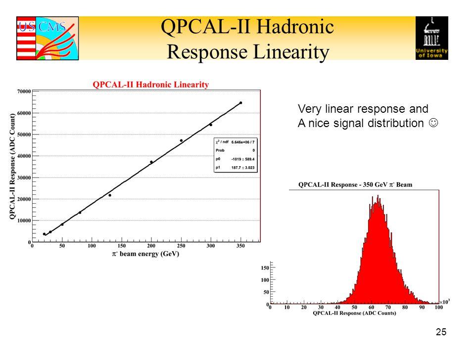 QPCAL-II Hadronic Response Linearity
