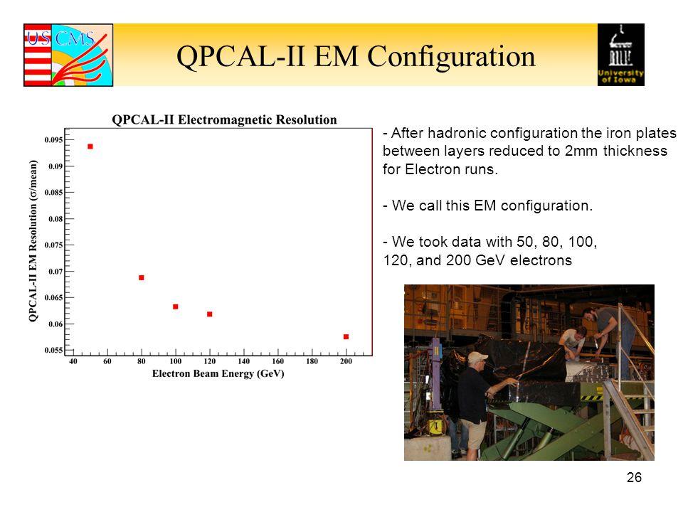 QPCAL-II EM Configuration