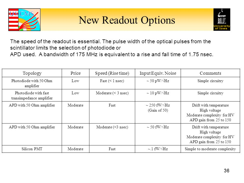 New Readout Options The speed of the readout is essential. The pulse width of the optical pulses from the.