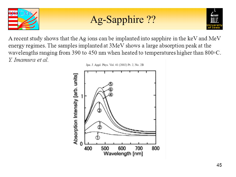 Ag-Sapphire A recent study shows that the Ag ions can be implanted into sapphire in the keV and MeV.