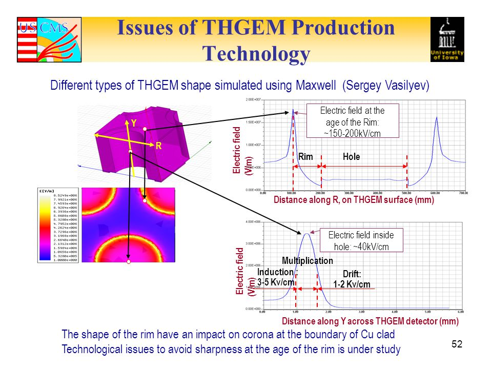 Issues of THGEM Production Technology