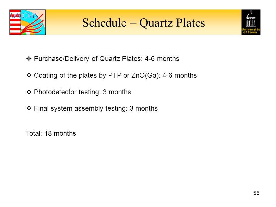 Schedule – Quartz Plates