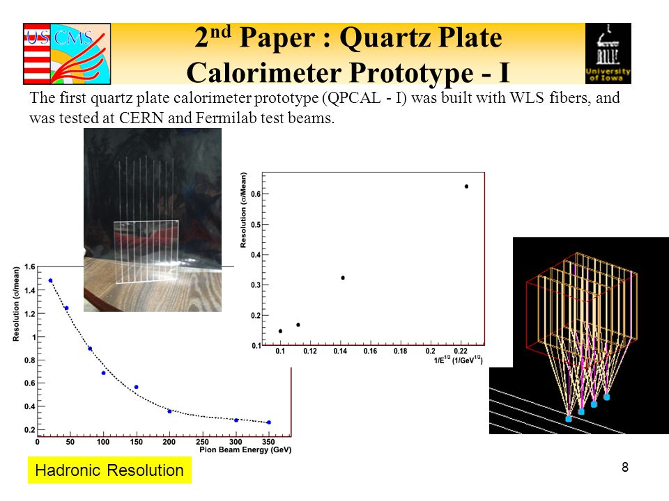 2nd Paper : Quartz Plate Calorimeter Prototype - I