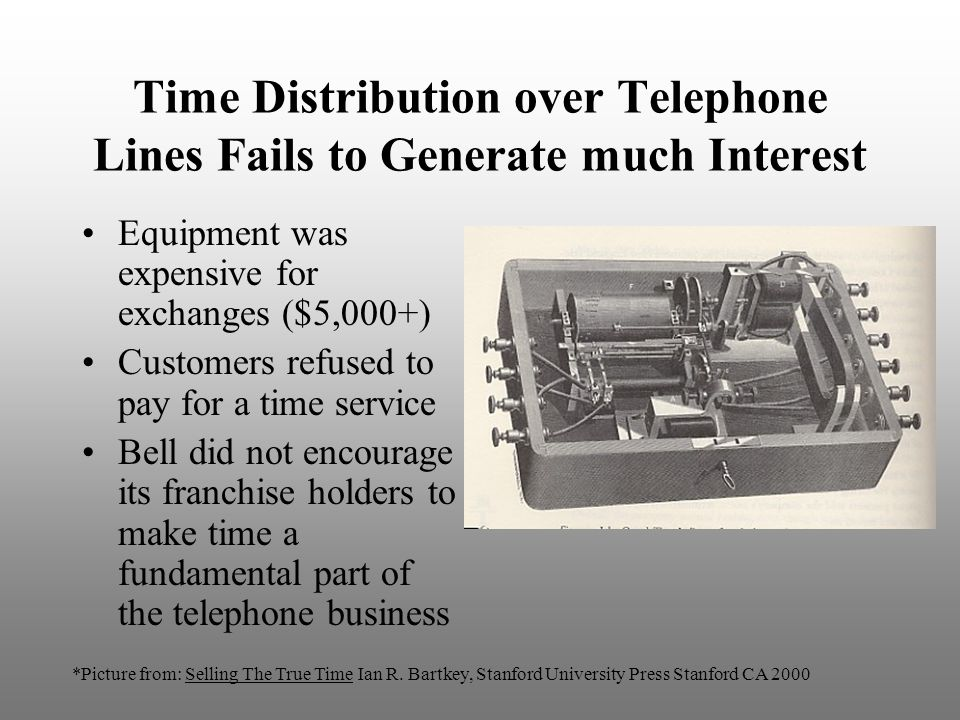 Time Distribution over Telephone Lines Fails to Generate much Interest
