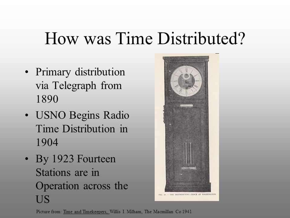 How was Time Distributed