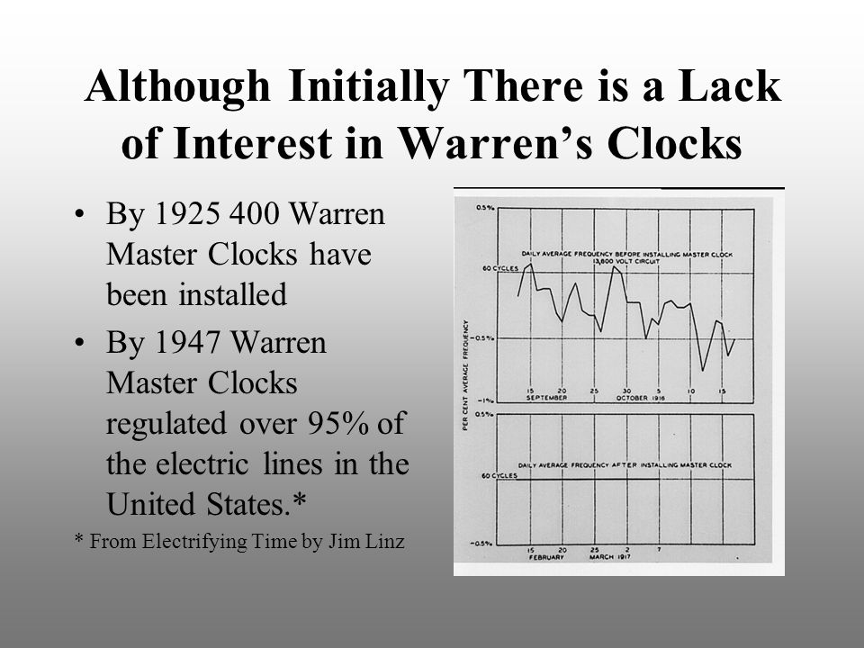 Although Initially There is a Lack of Interest in Warren's Clocks