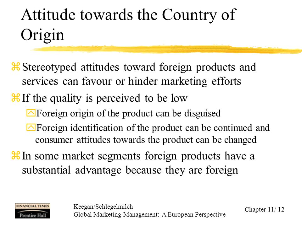 Attitude towards the Country of Origin