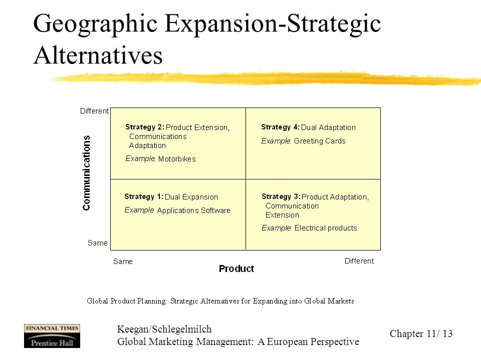 Geographic Expansion-Strategic Alternatives