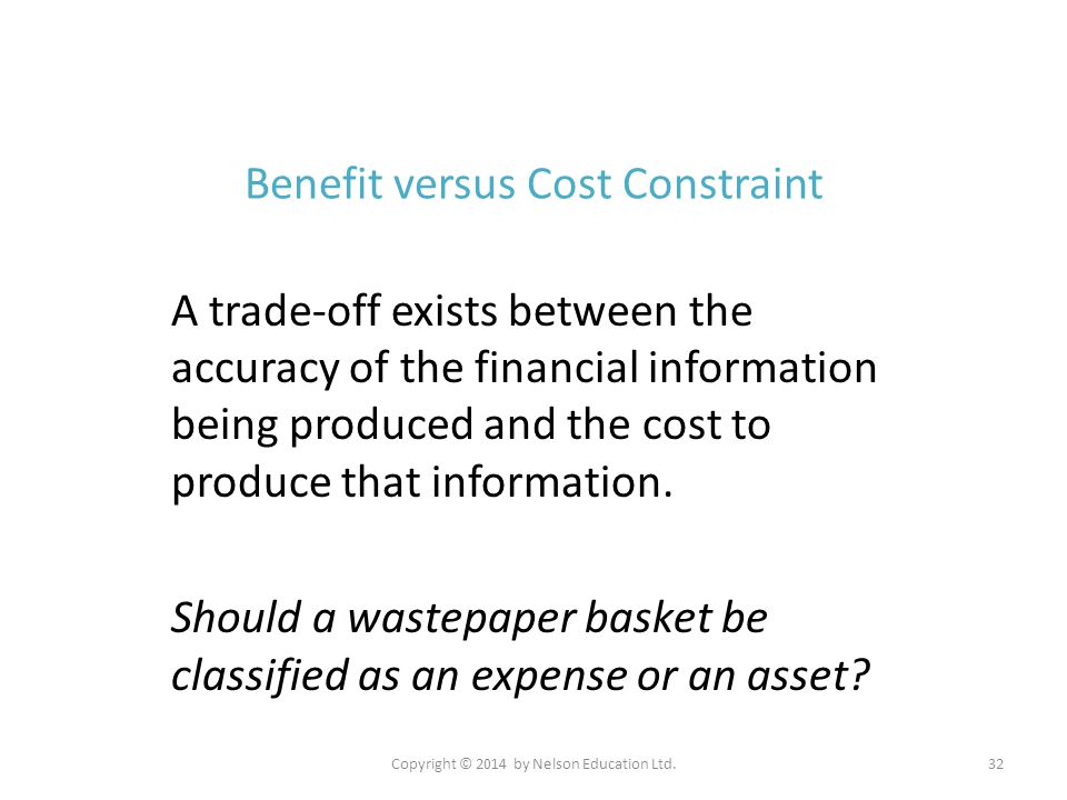 Benefit versus Cost Constraint