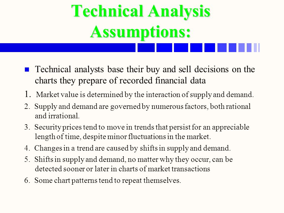 Technical Analysis Assumptions: