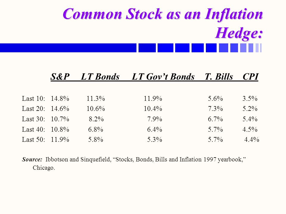 Common Stock as an Inflation Hedge: