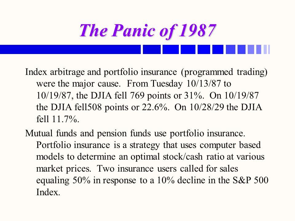 The Panic of 1987