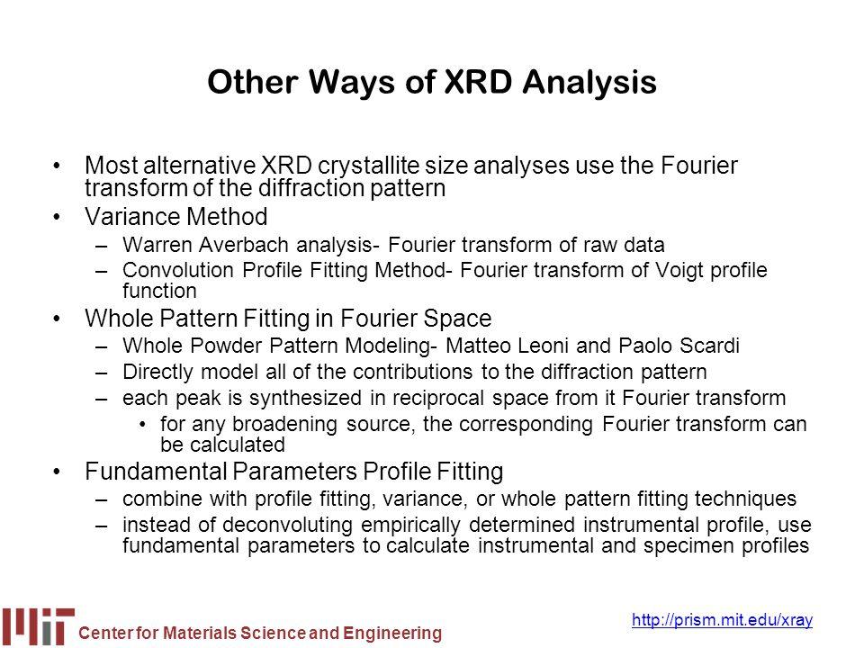 Other Ways of XRD Analysis