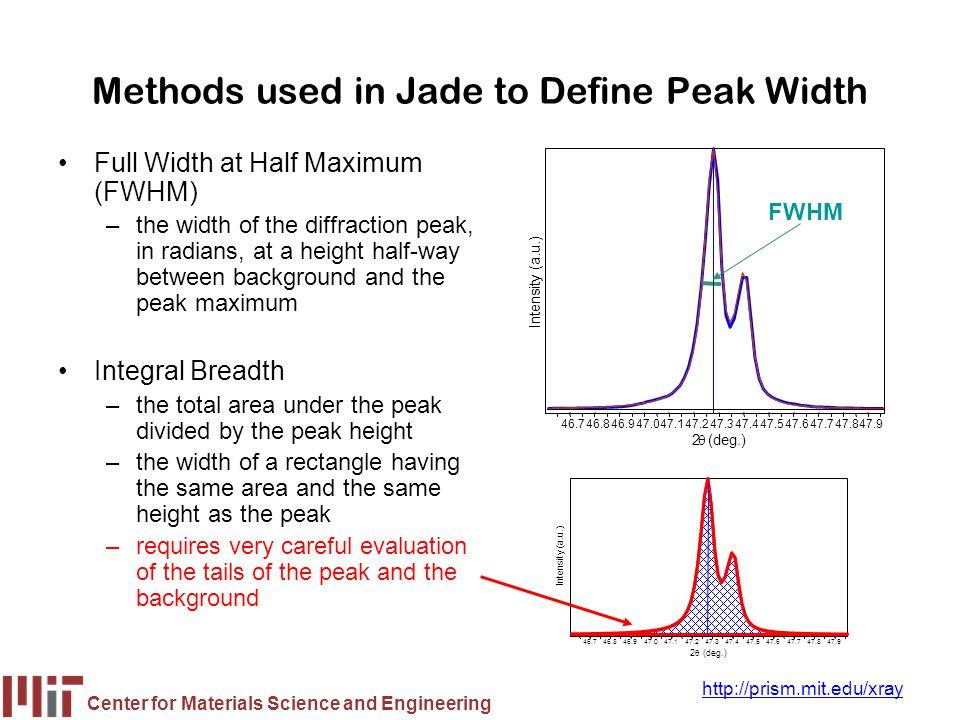 Methods used in Jade to Define Peak Width