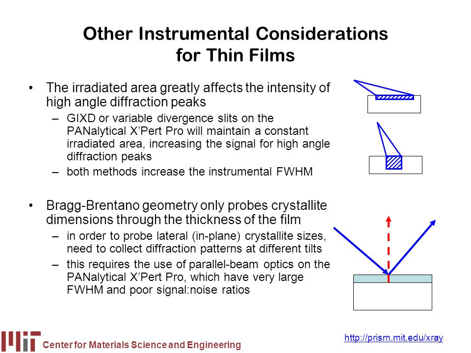 Other Instrumental Considerations for Thin Films