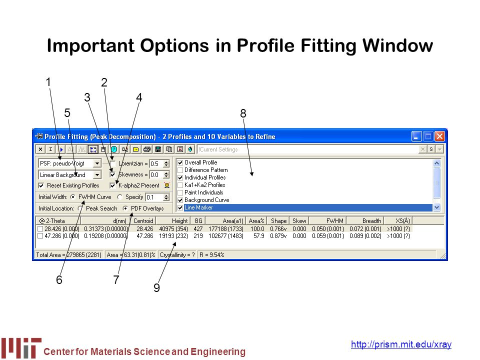 Important Options in Profile Fitting Window