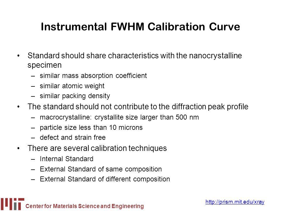 Instrumental FWHM Calibration Curve