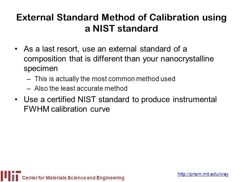 External Standard Method of Calibration using a NIST standard