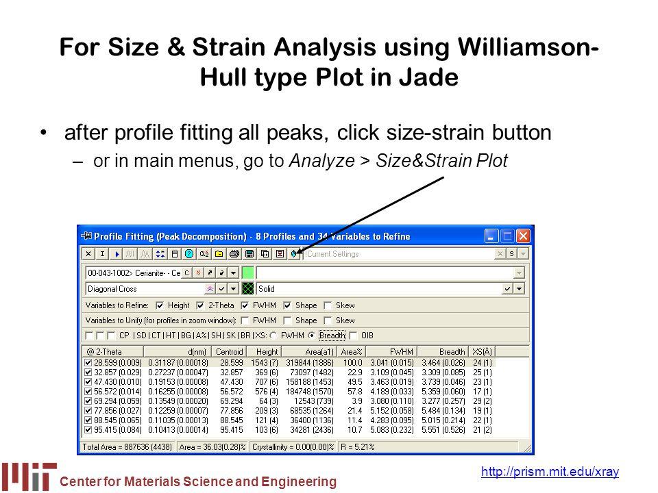 For Size & Strain Analysis using Williamson-Hull type Plot in Jade
