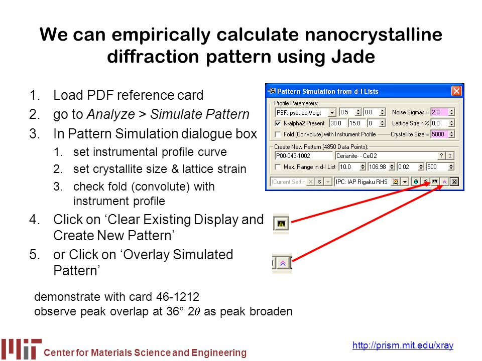 We can empirically calculate nanocrystalline diffraction pattern using Jade