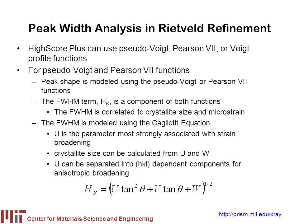 Peak Width Analysis in Rietveld Refinement
