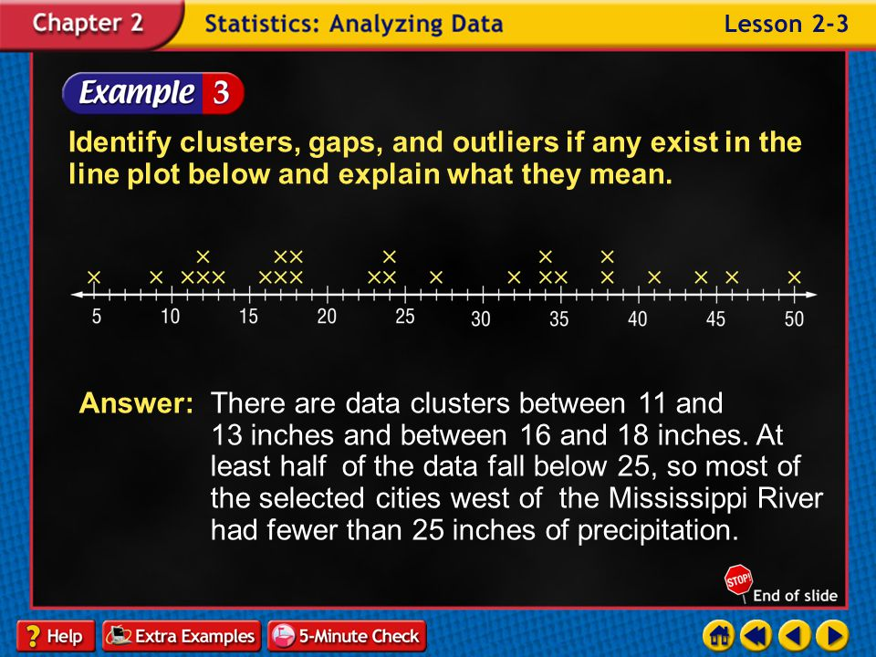 Identify clusters, gaps, and outliers if any exist in the line plot below and explain what they mean.