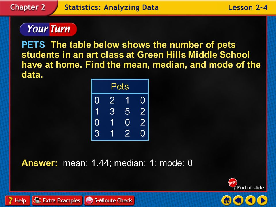 Answer: mean: 1.44; median: 1; mode: 0