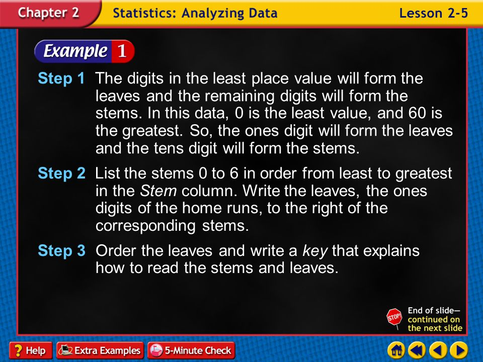 Step 1 The digits in the least place value will form the leaves and the remaining digits will form the stems. In this data, 0 is the least value, and 60 is the greatest. So, the ones digit will form the leaves and the tens digit will form the stems.