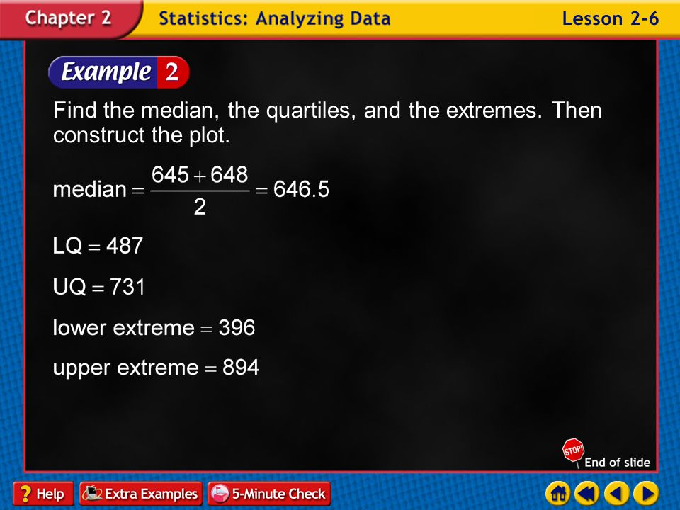 Find the median, the quartiles, and the extremes