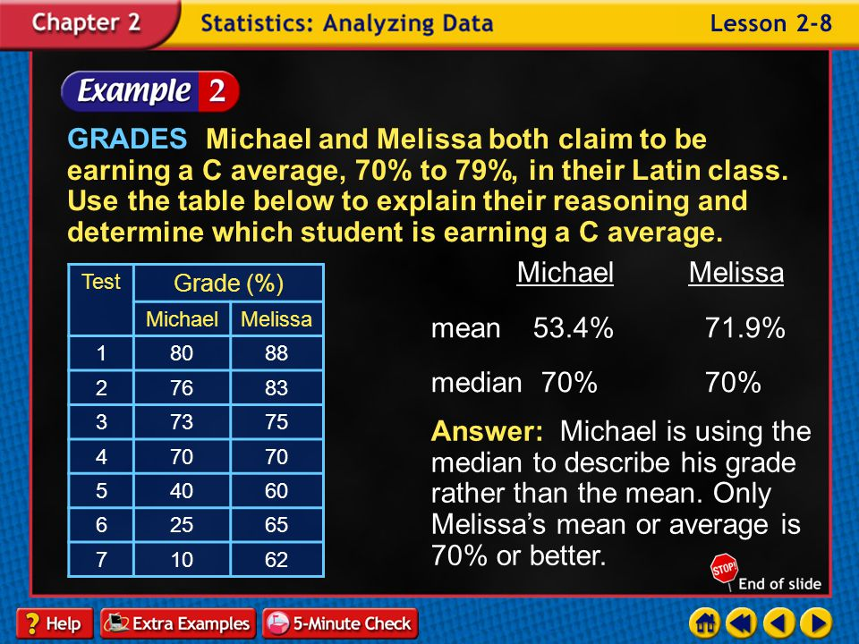 GRADES Michael and Melissa both claim to be earning a C average, 70% to 79%, in their Latin class. Use the table below to explain their reasoning and determine which student is earning a C average.