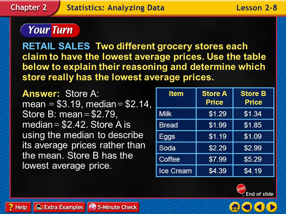 RETAIL SALES Two different grocery stores each claim to have the lowest average prices. Use the table below to explain their reasoning and determine which store really has the lowest average prices.