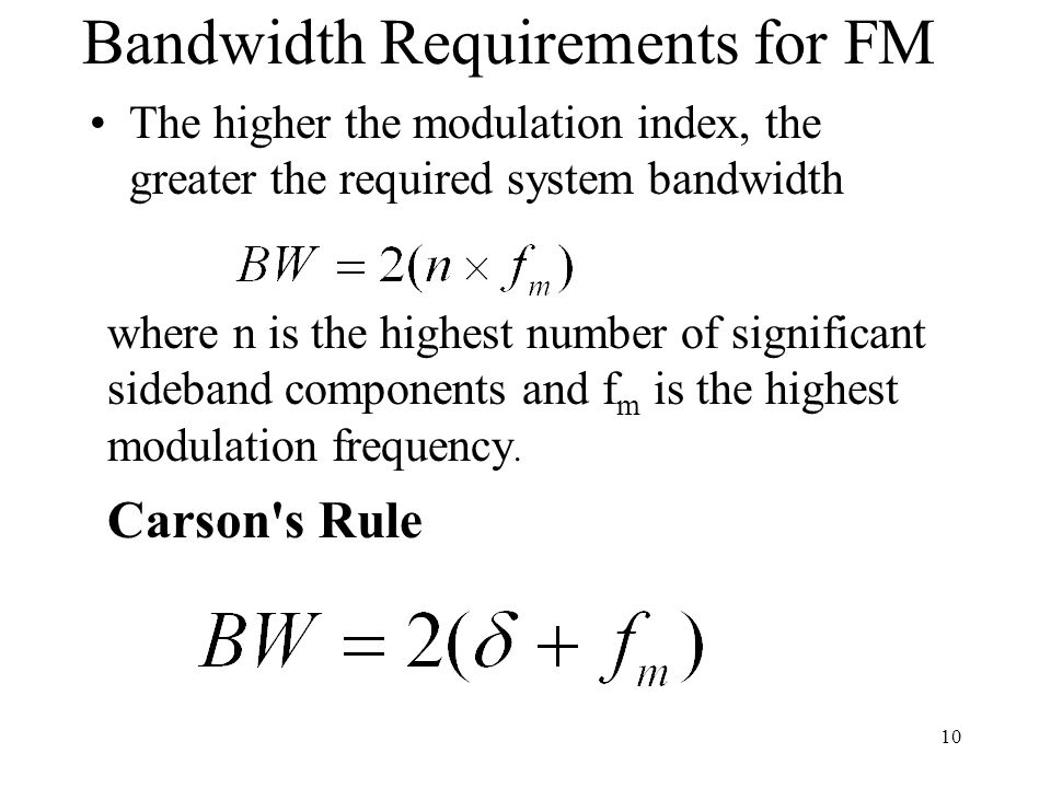 Bandwidth Requirements for FM