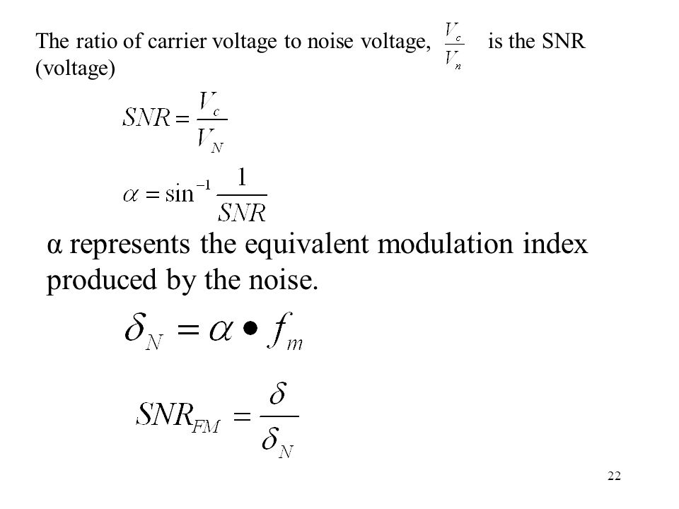 α represents the equivalent modulation index produced by the noise.