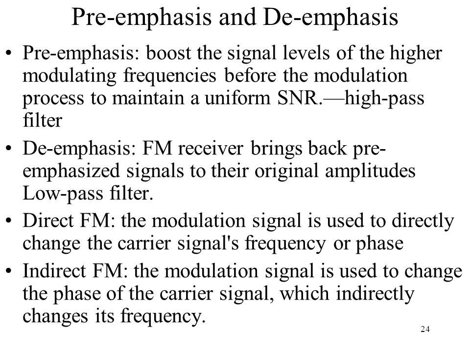 Pre-emphasis and De-emphasis
