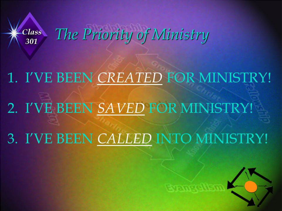 The Priority of Ministry