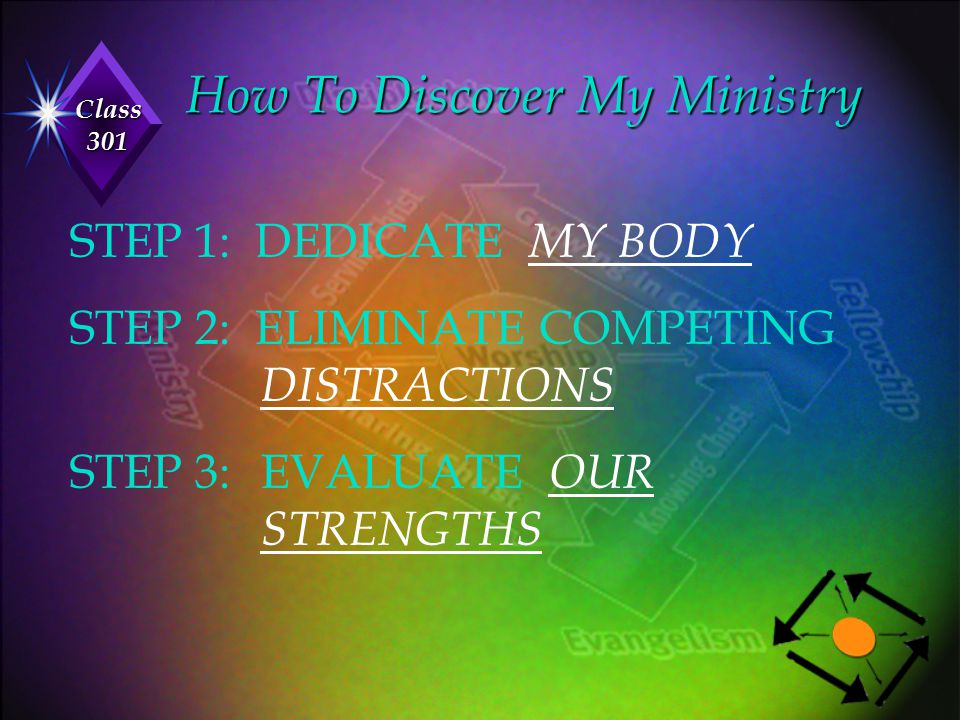 How To Discover My Ministry