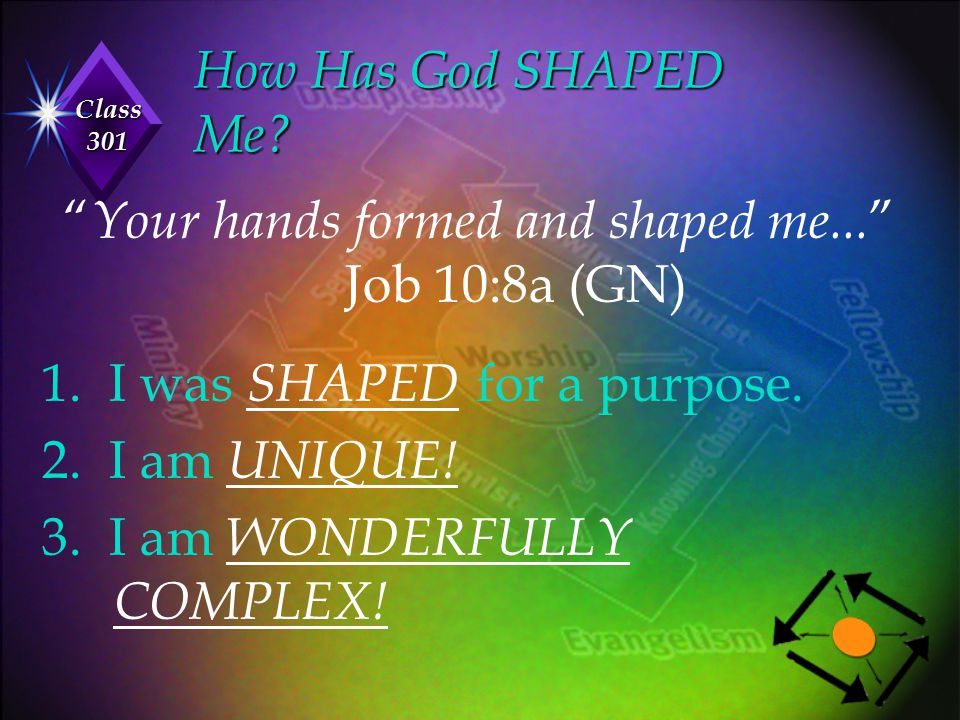 Your hands formed and shaped me... Job 10:8a (GN)