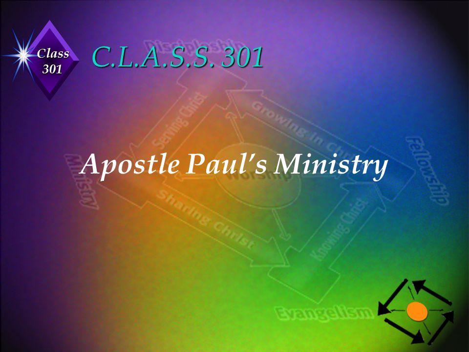 Apostle Paul's Ministry