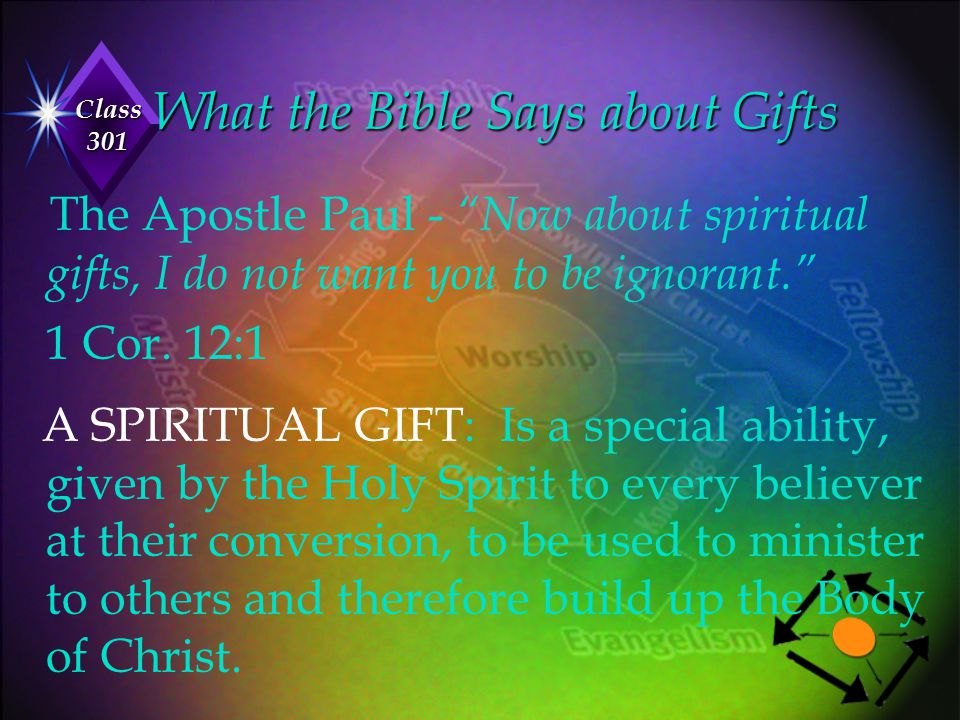 What the Bible Says about Gifts
