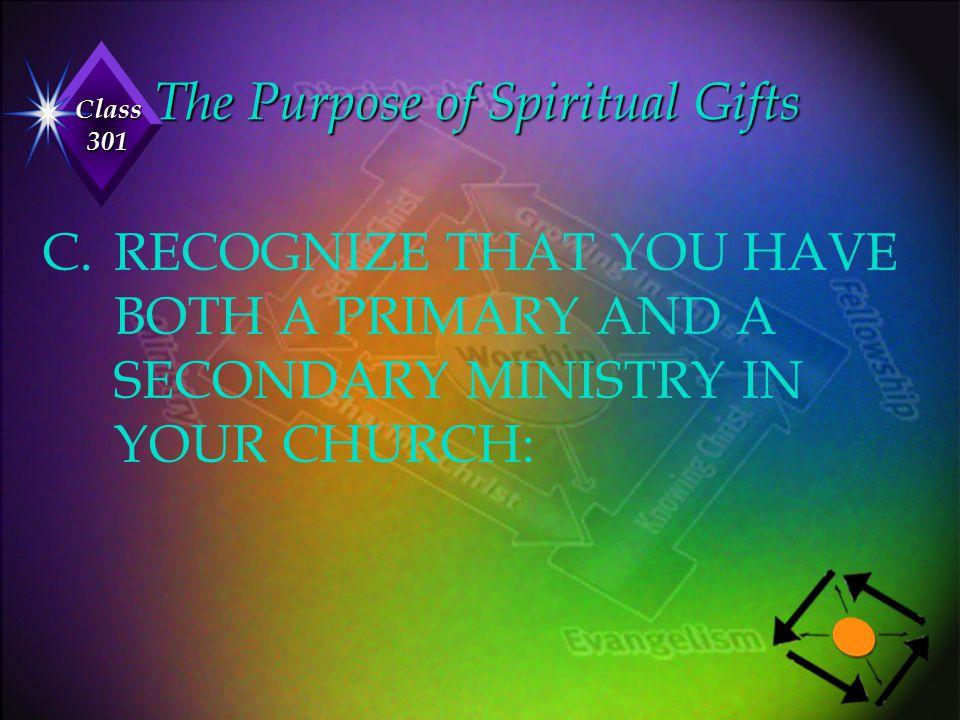 The Purpose of Spiritual Gifts