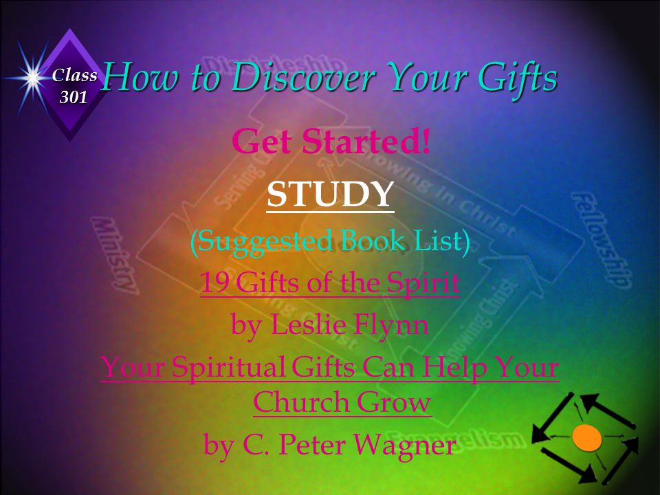 How to Discover Your Gifts